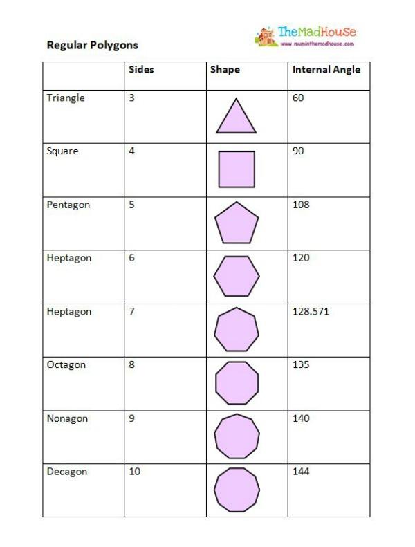 Regular Polygons Worksheet Regular polygons after school