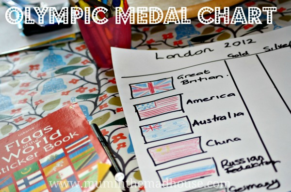 olpympic-medal-chart