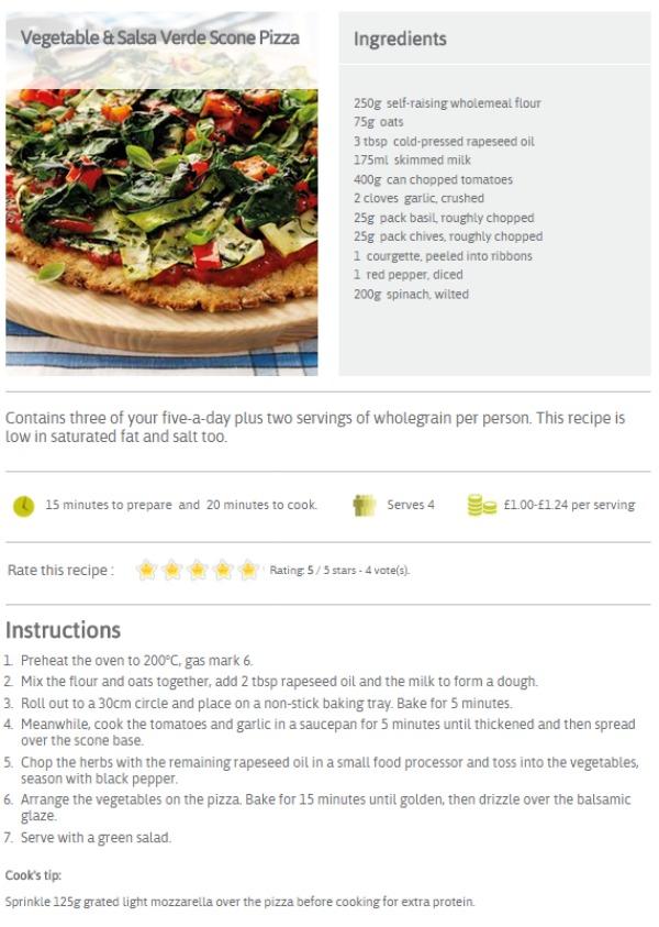 Vegetable & Salsa Verde Scone Pizza recipe