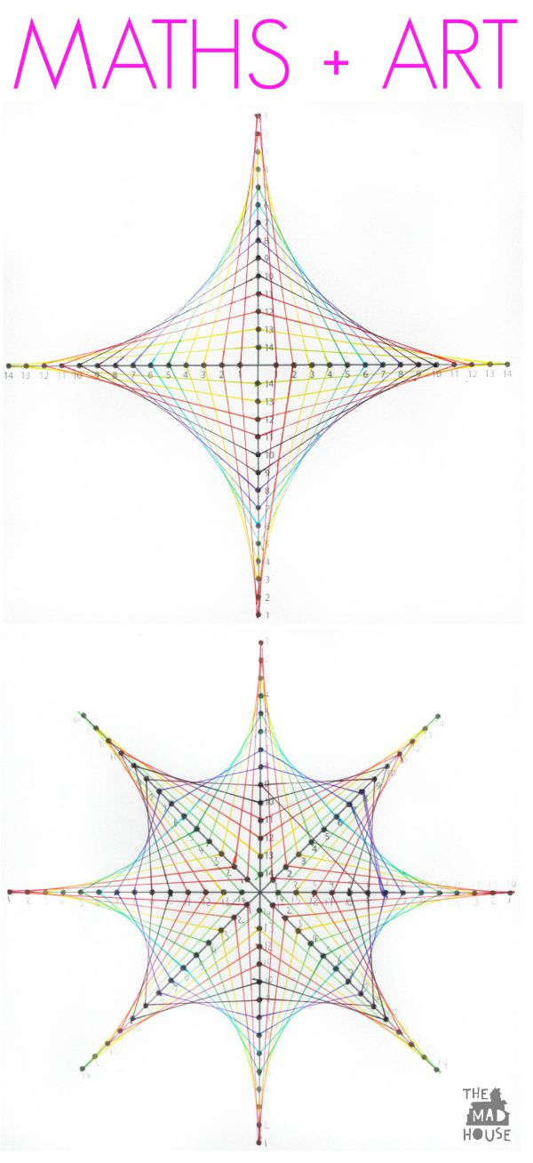 Line Design Art Math : Maths and art collide parabolic curves mum in the madhouse