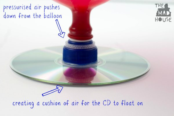 balloon and CD hovercraft