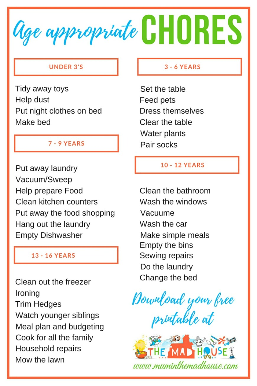 Age Appropriate Chores For Kids Mum In The Madhouse
