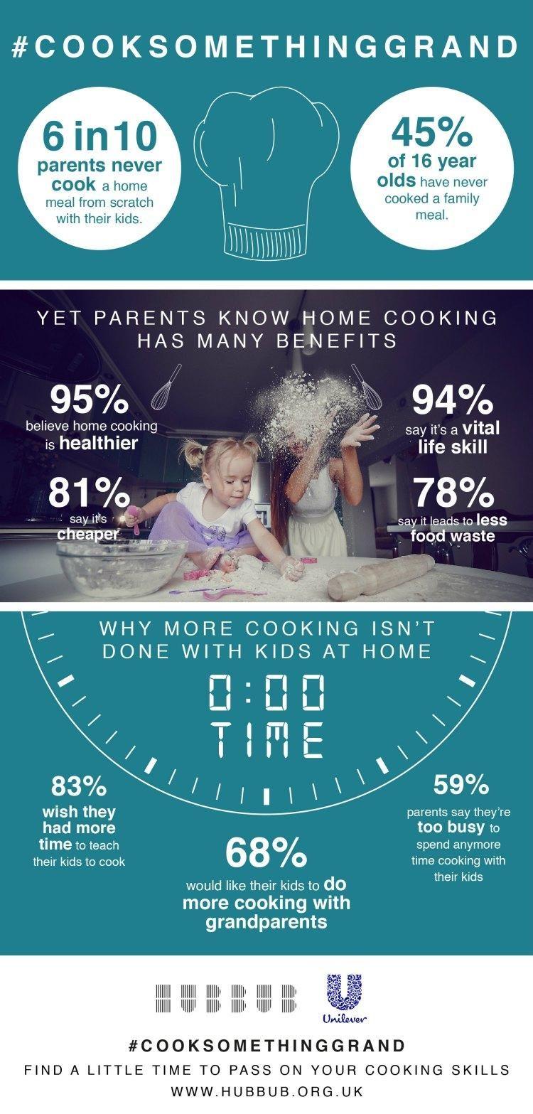 hubbub_grandparents-day_infographic-062