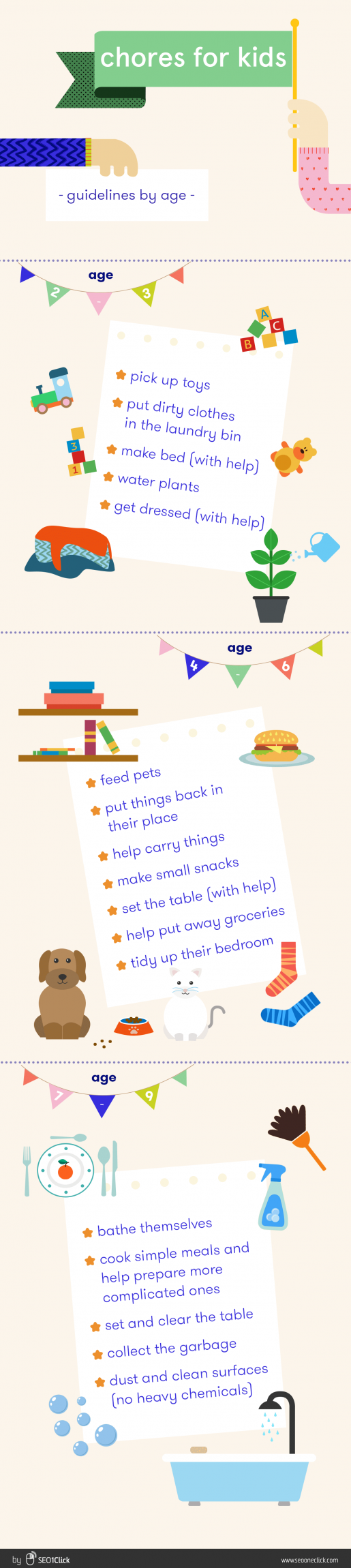 Do your children do chores? Here is a great list of chores for kids by age. Chores are a great way to encourage children to be more independent.